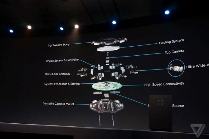 samsung-anuncia-projeto-de-camera-que-cria-realidade-virtual-em-3d